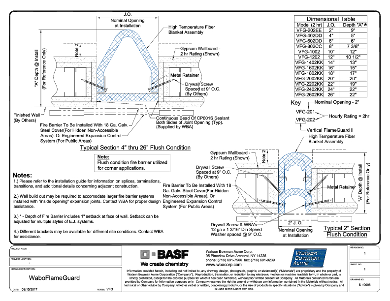 Wabo®FlameGuard II (VFG-202-2602) CAD Detail Cover