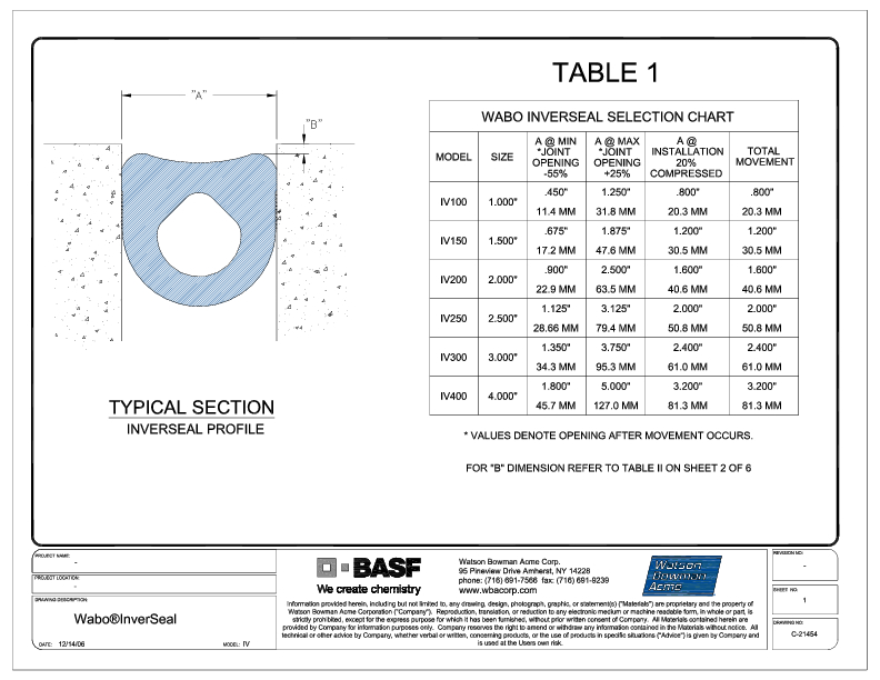 Wabo®InverSeal (IV-100-400 Architectural and Parking) CAD Detail Cover