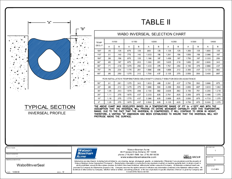 Wabo®InverSeal (IV Selection Chart) CAD Detail Cover